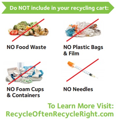 WM Recycle Myth Buster 3